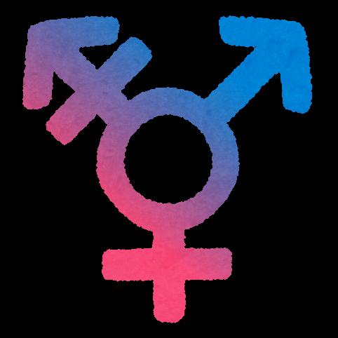 【脳科学】VRでの性転換体験により、人間の「心の性別は簡単に揺らぐ」と判明