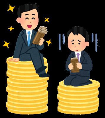 【経済】日本人は韓国人より給料が38万円も安い!低賃金から抜け出せない残念な理由